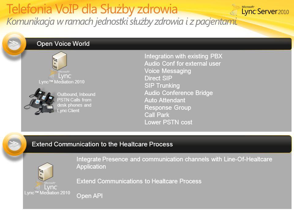 Telefonia VoIP dla Służby zdrowia Komunikacja w ramach jednostki służby zdrowia i z pacjentami.