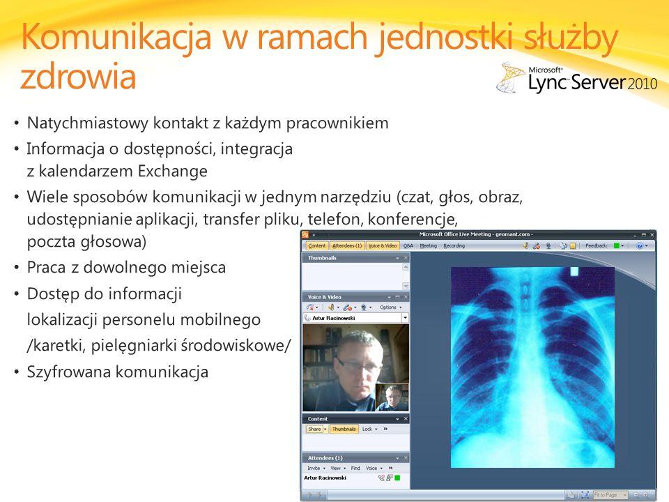 Komunikacja w ramach jednostki służby zdrowia