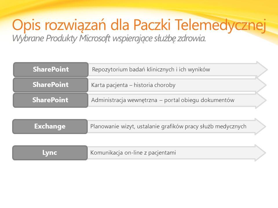 Opis rozwiązań dla Paczki Telemedycznej Wybrane Produkty Microsoft wspierające służbę zdrowia.