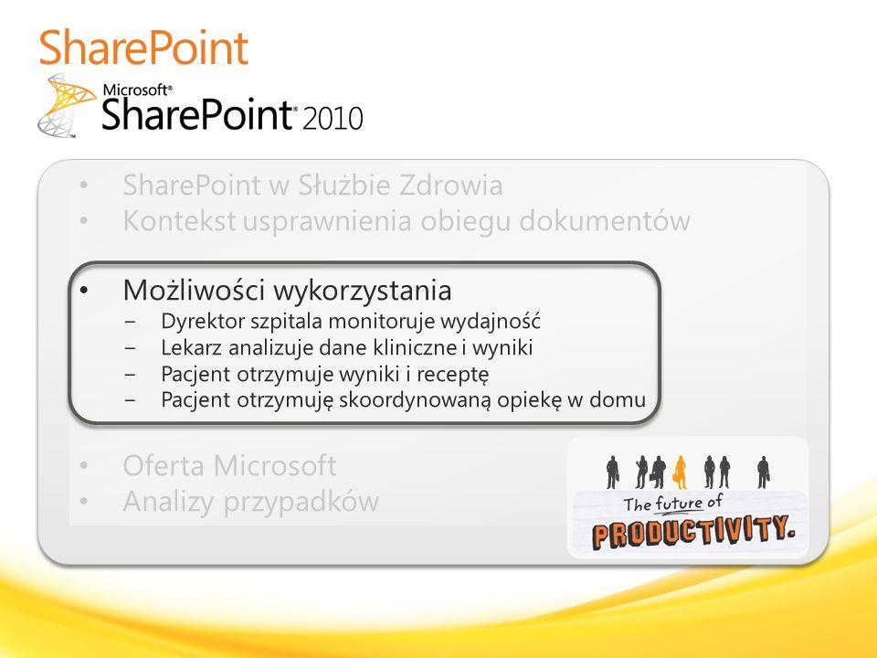 SharePoint SharePoint w Służbie Zdrowia