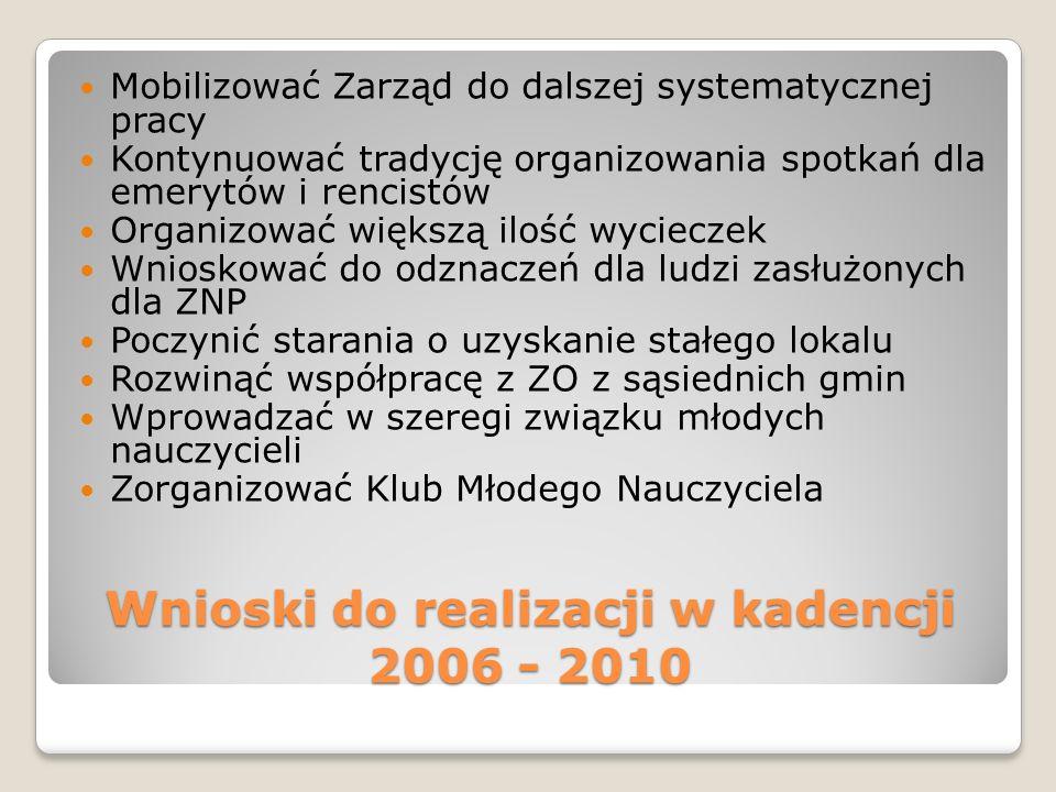 Wnioski do realizacji w kadencji 2006 - 2010