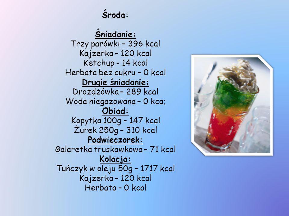 Herbata bez cukru – 0 kcal Drugie śniadanie: Drożdżówka – 289 kcal