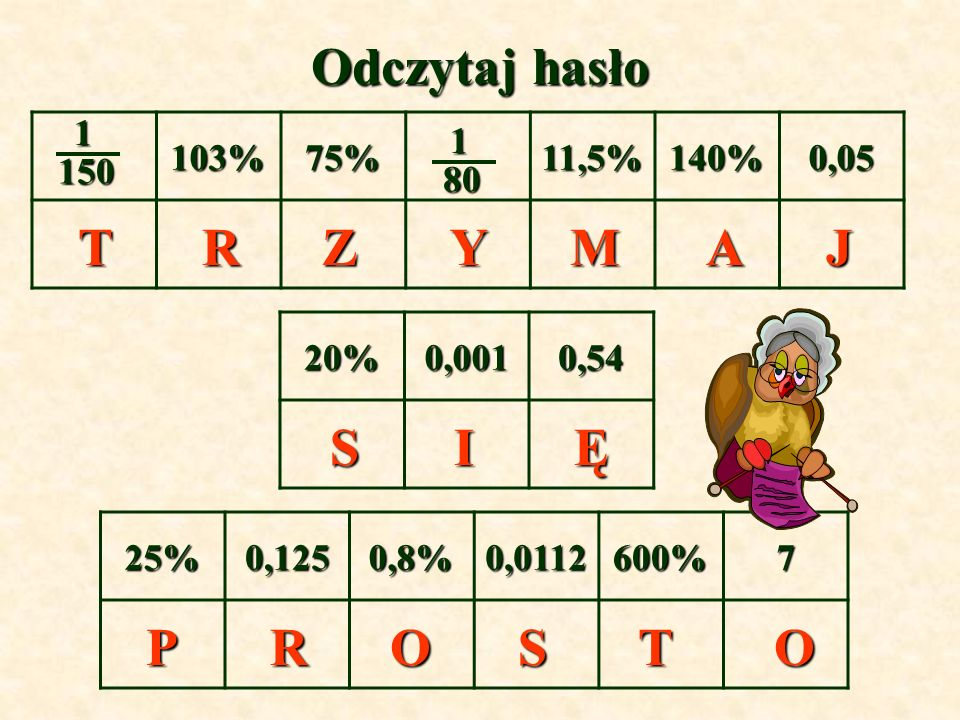 Odczytaj hasło T A J Z Y R M S Ę I P O S R T 150 1 103% 75% 11,5% 140%