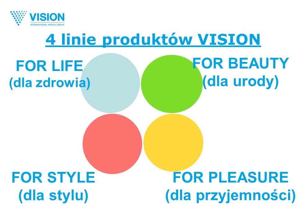 4 linie produktów VISION