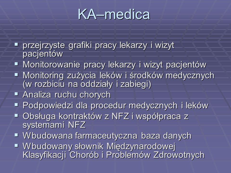 KA–medica przejrzyste grafiki pracy lekarzy i wizyt pacjentów