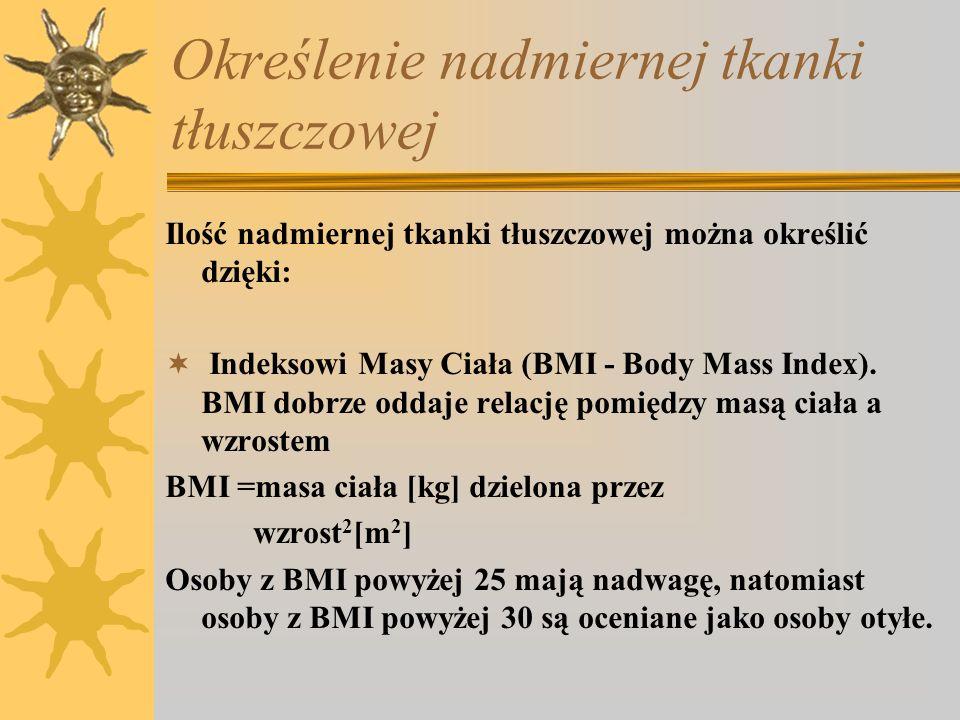Określenie nadmiernej tkanki tłuszczowej