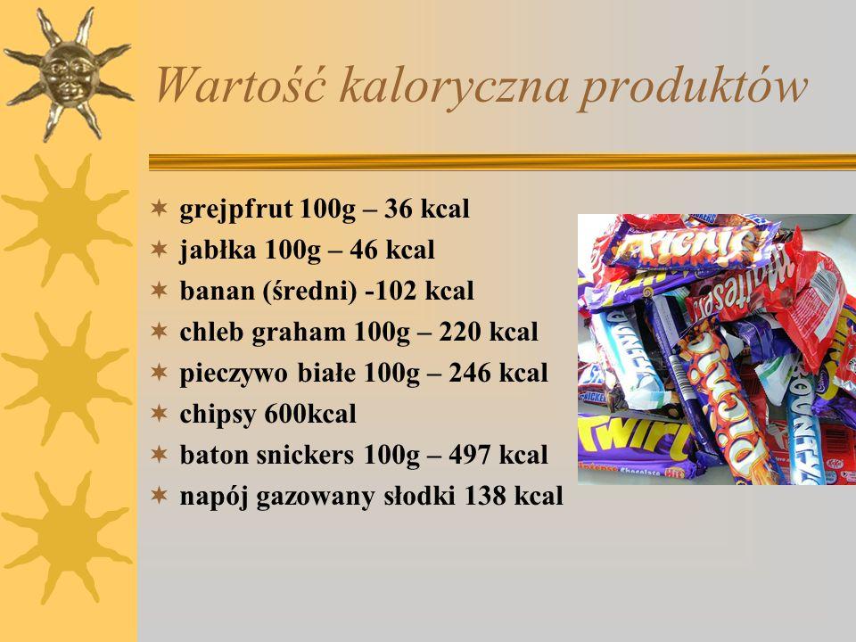 Wartość kaloryczna produktów