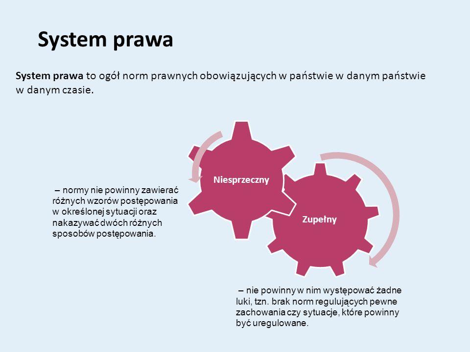 System prawa System prawa to ogół norm prawnych obowiązujących w państwie w danym państwie w danym czasie.
