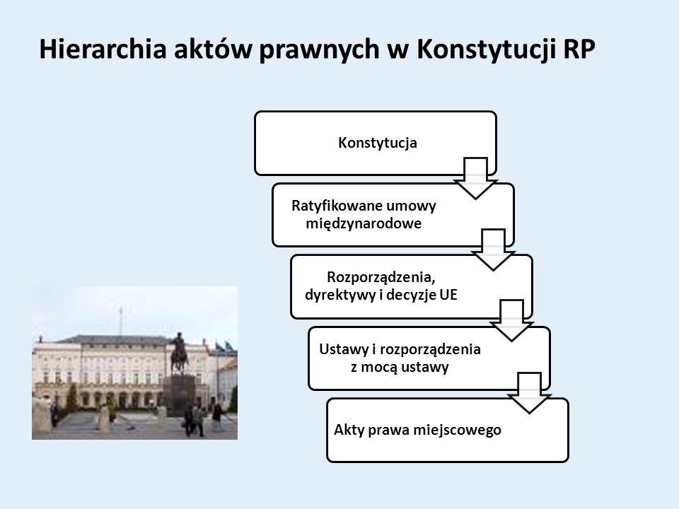 Hierarchia aktów prawnych w Konstytucji RP