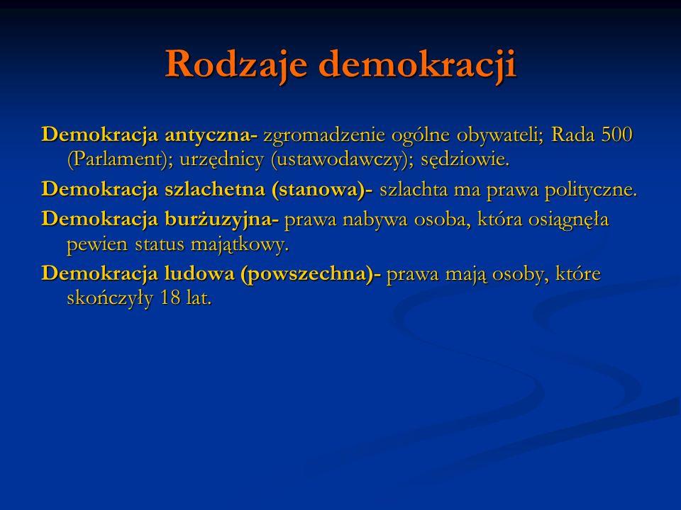Rodzaje demokracji Demokracja antyczna- zgromadzenie ogólne obywateli; Rada 500 (Parlament); urzędnicy (ustawodawczy); sędziowie.