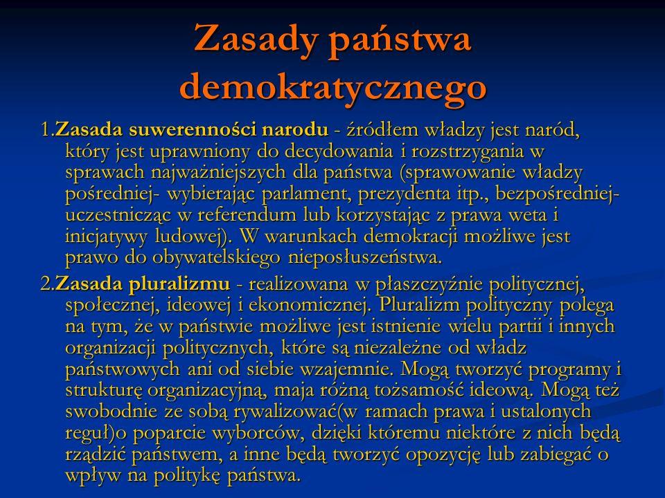 Zasady państwa demokratycznego