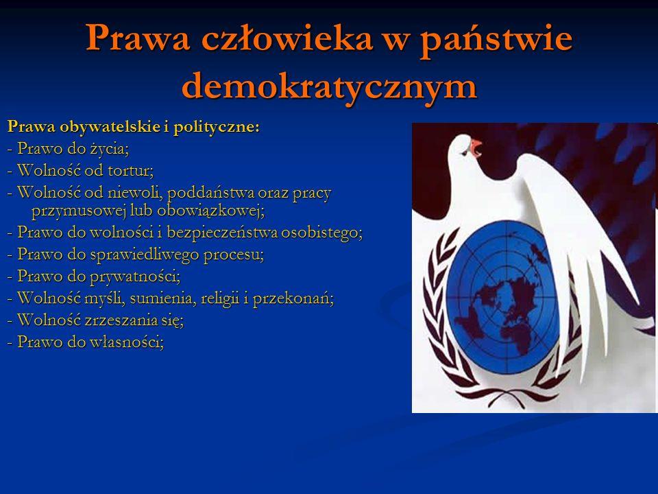 Prawa człowieka w państwie demokratycznym