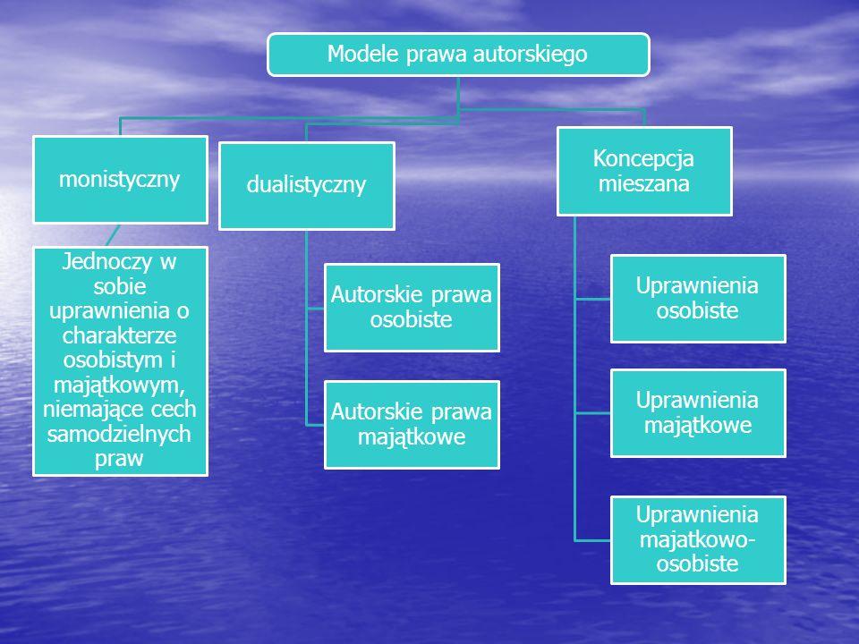 Modele prawa autorskiego monistyczny