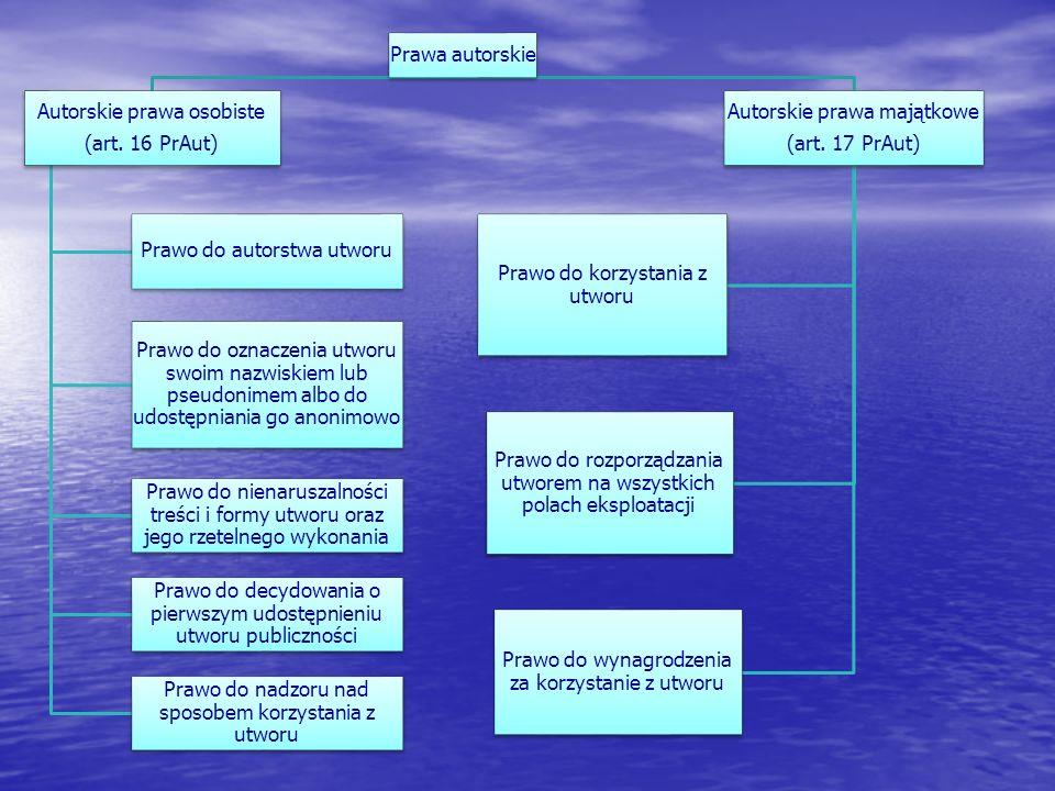Autorskie prawa osobiste (art. 16 PrAut) Prawo do autorstwa utworu