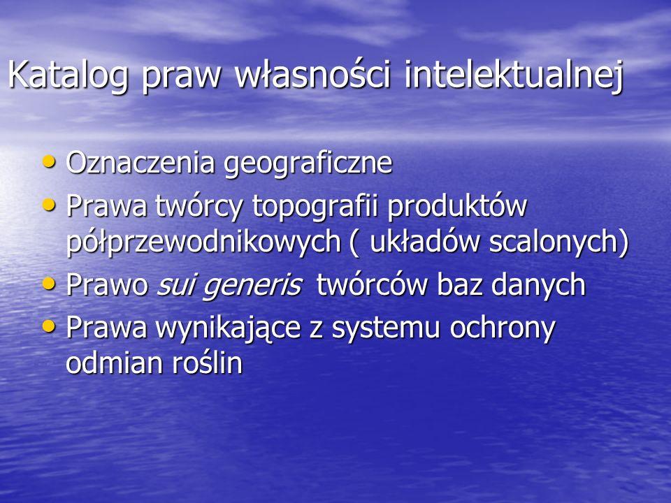 Katalog praw własności intelektualnej