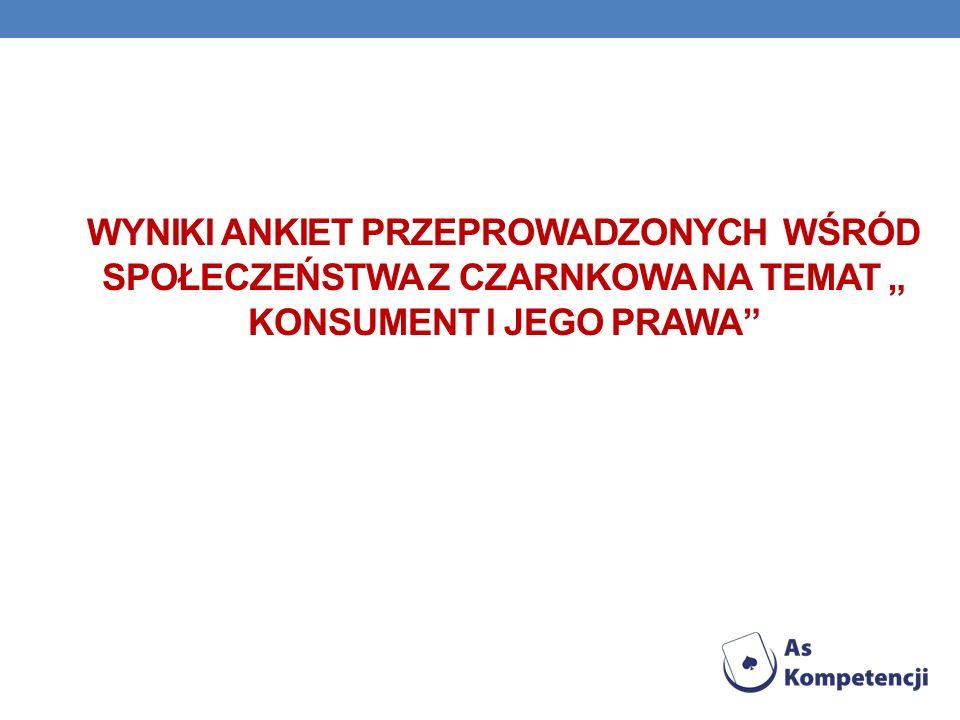 """Wyniki ankiet przeprowadzonych wśród społeczeństwa z Czarnkowa na temat """" konsument i jego prawa"""