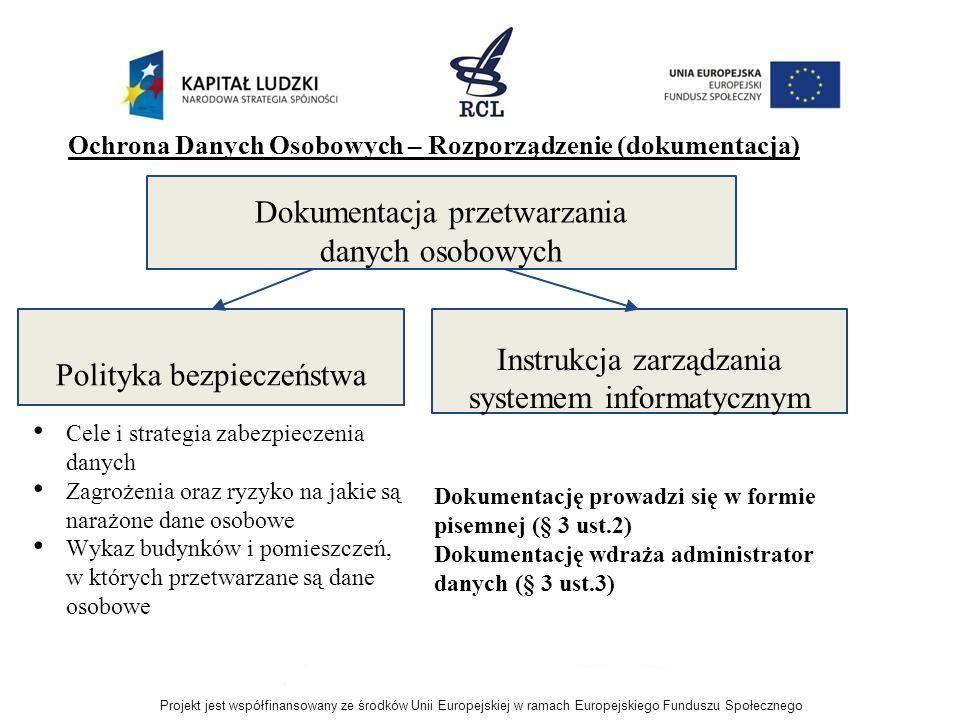 Ochrona Danych Osobowych – Rozporządzenie (dokumentacja)