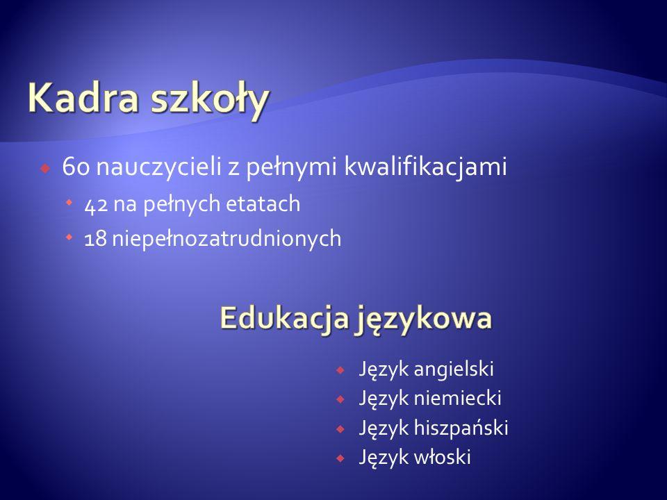 Kadra szkoły Edukacja językowa 60 nauczycieli z pełnymi kwalifikacjami