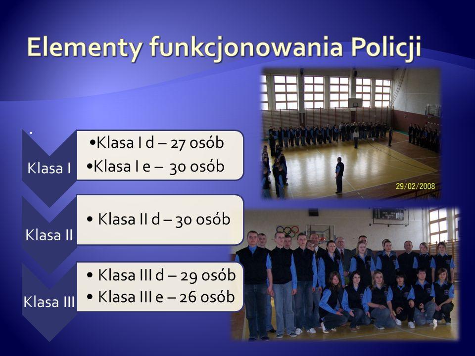 Elementy funkcjonowania Policji