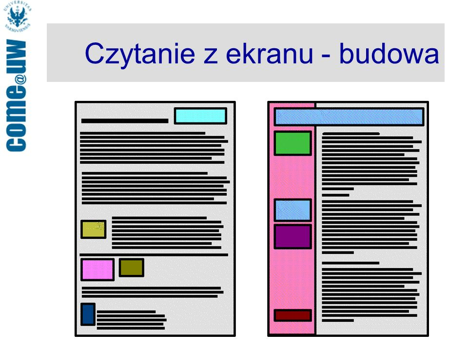 Czytanie z ekranu - budowa