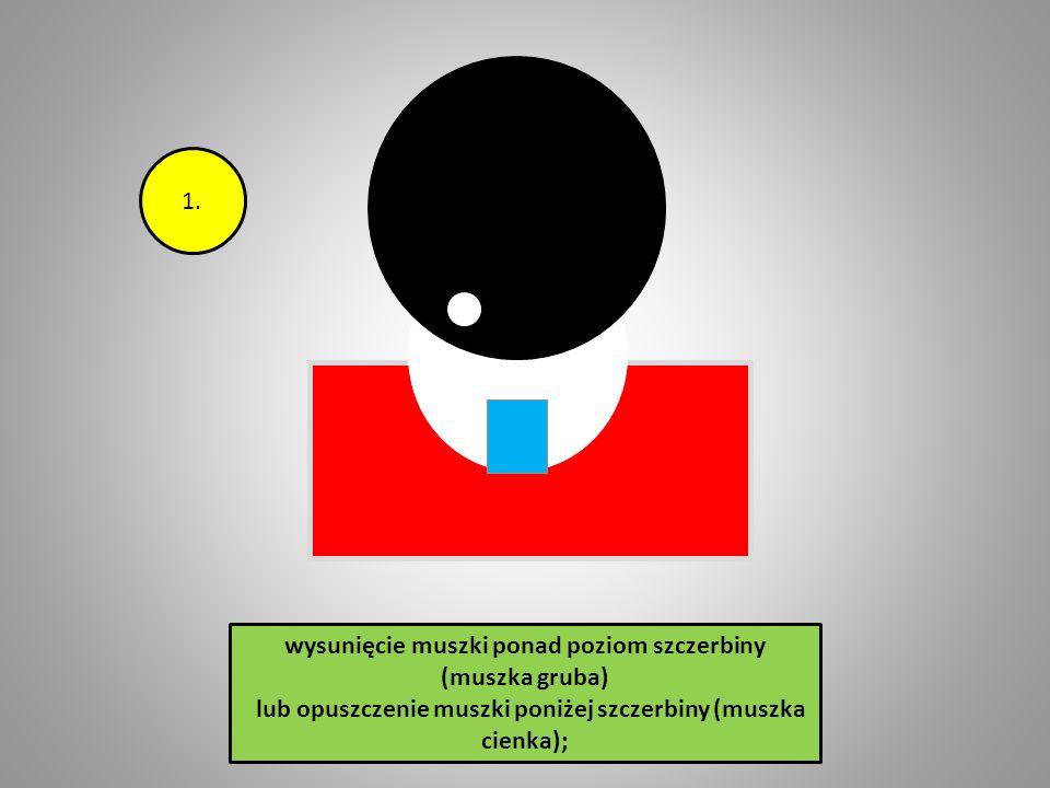 lub opuszczenie muszki poniżej szczerbiny (muszka cienka);