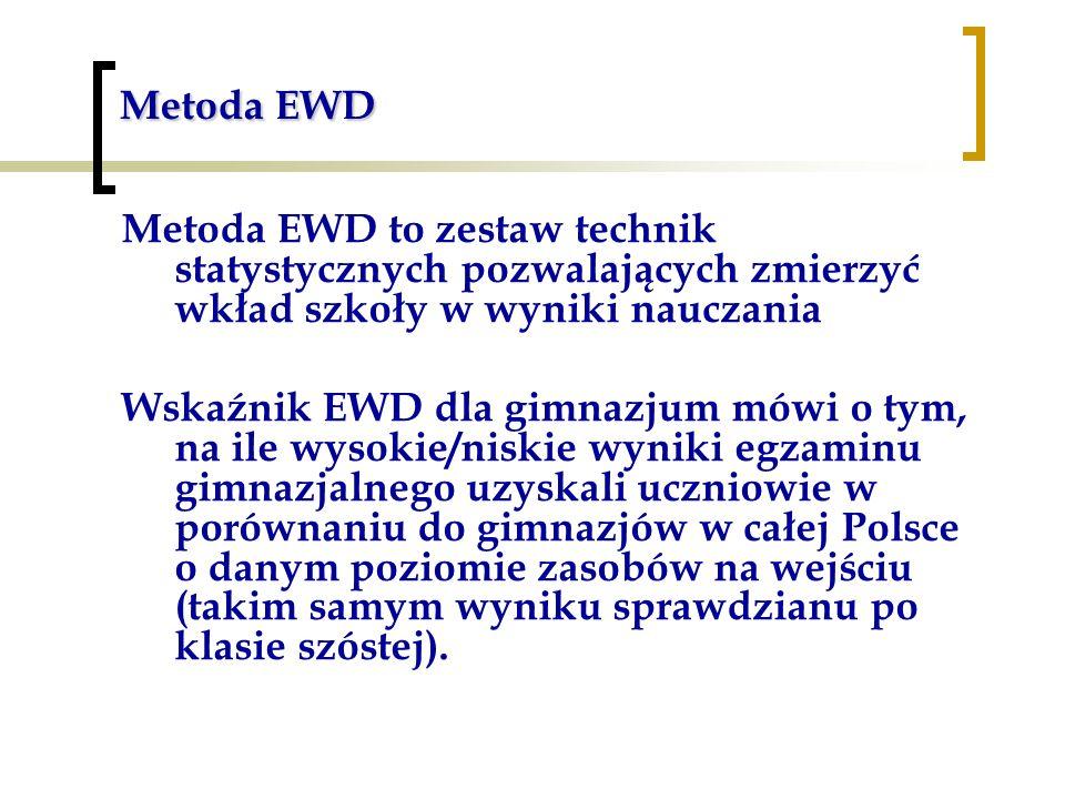 Metoda EWD Metoda EWD to zestaw technik statystycznych pozwalających zmierzyć wkład szkoły w wyniki nauczania.