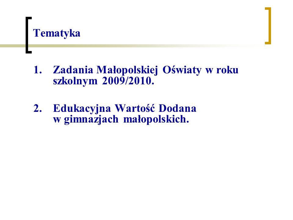 Tematyka Zadania Małopolskiej Oświaty w roku szkolnym 2009/2010.