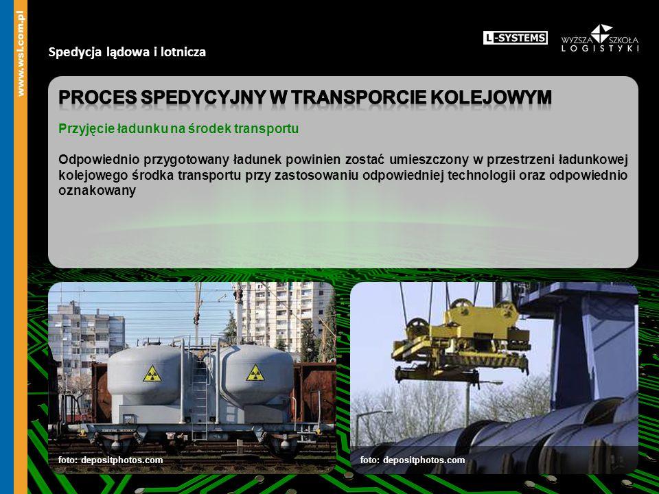 Proces spedycyjny w transporcie kolejowym