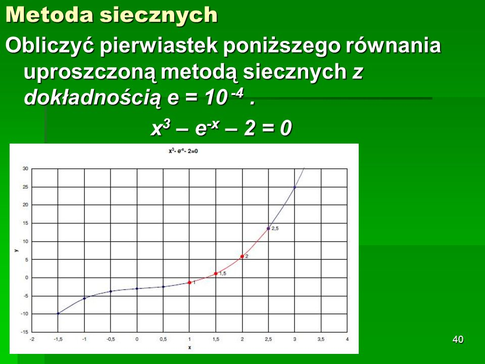 Metoda siecznych Obliczyć pierwiastek poniższego równania uproszczoną metodą siecznych z dokładnością e = 10 -4 .