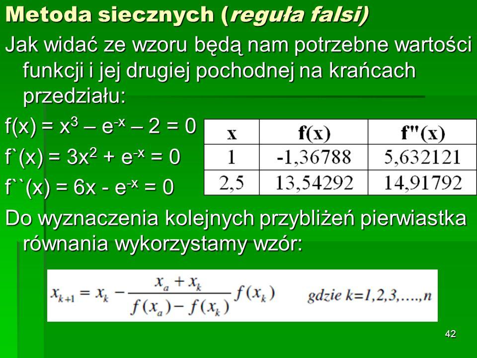 Metoda siecznych (reguła falsi)