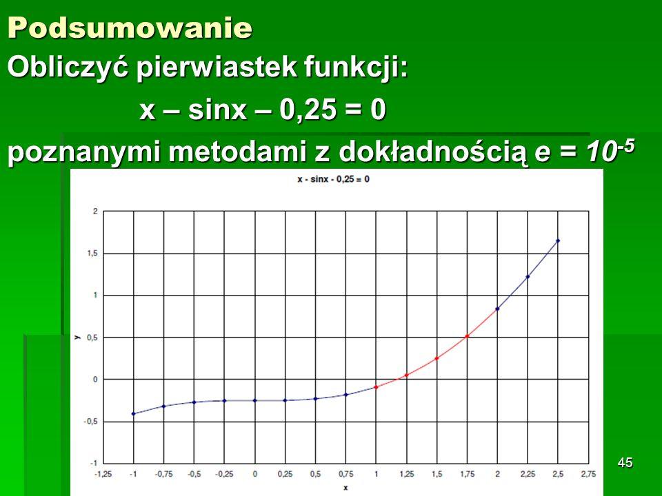Podsumowanie Obliczyć pierwiastek funkcji: x – sinx – 0,25 = 0 poznanymi metodami z dokładnością e = 10-5