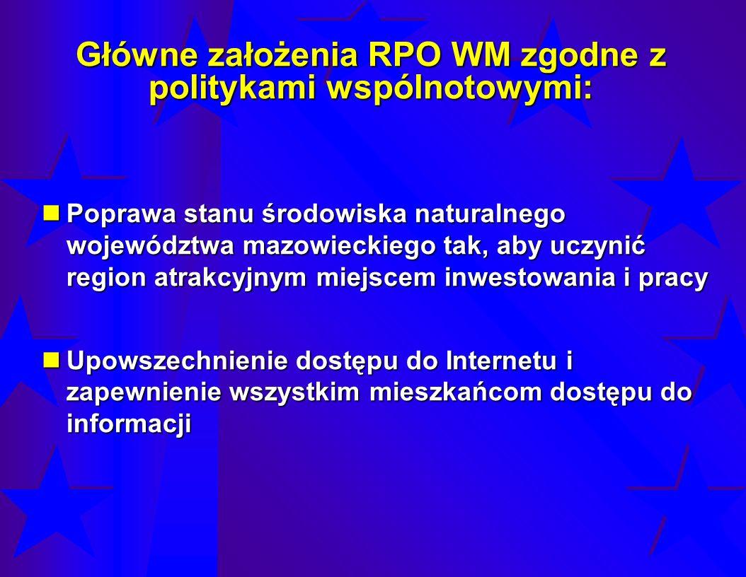 Główne założenia RPO WM zgodne z politykami wspólnotowymi: