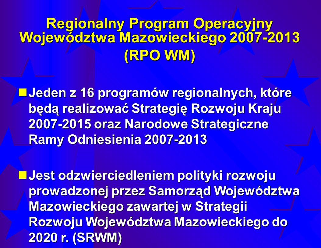 Regionalny Program Operacyjny Województwa Mazowieckiego 2007-2013 (RPO WM)
