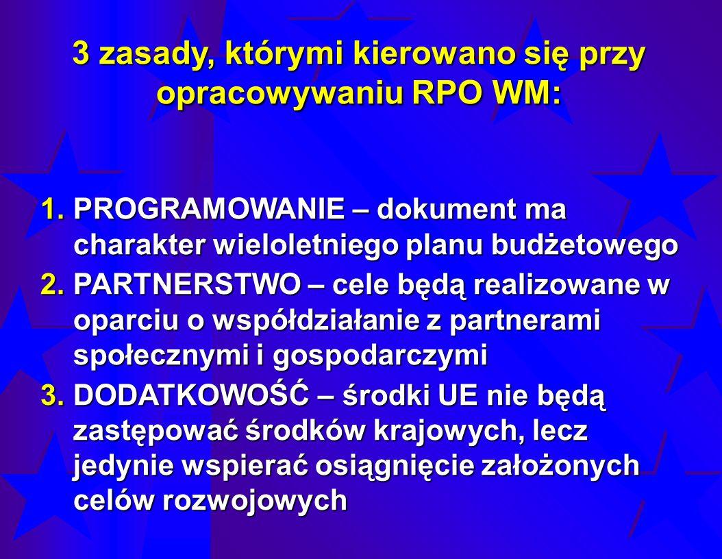 3 zasady, którymi kierowano się przy opracowywaniu RPO WM:
