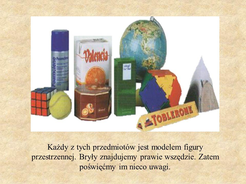Każdy z tych przedmiotów jest modelem figury przestrzennej