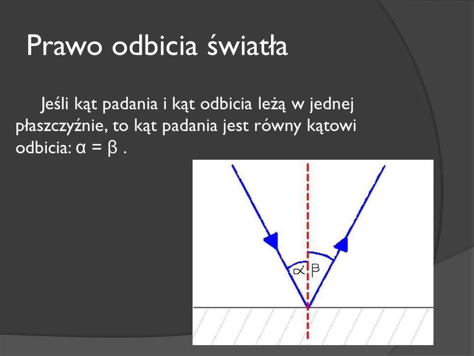 Prawo odbicia światła Jeśli kąt padania i kąt odbicia leżą w jednej płaszczyźnie, to kąt padania jest równy kątowi odbicia: α = β .