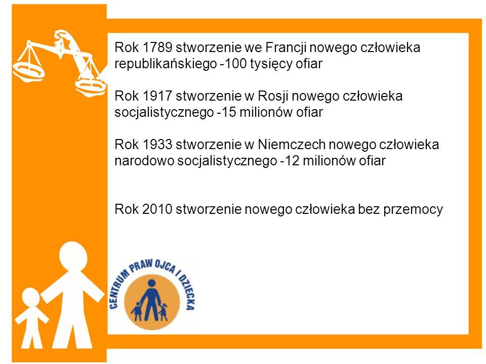 Rok 1789 stworzenie we Francji nowego człowieka republikańskiego -100 tysięcy ofiar