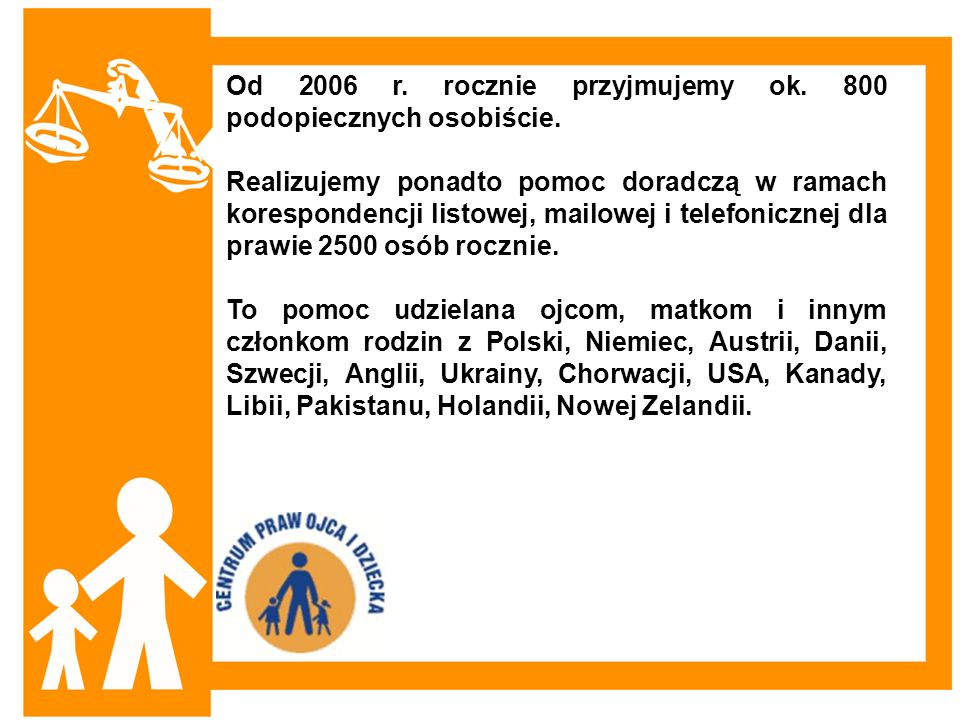Od 2006 r. rocznie przyjmujemy ok. 800 podopiecznych osobiście.