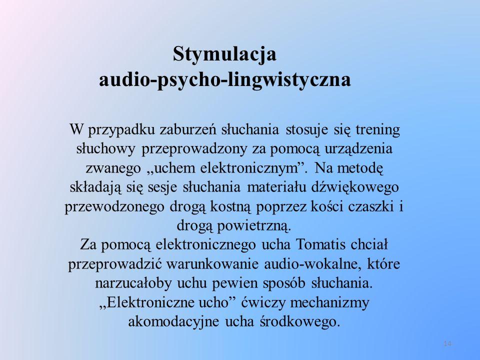 audio-psycho-lingwistyczna