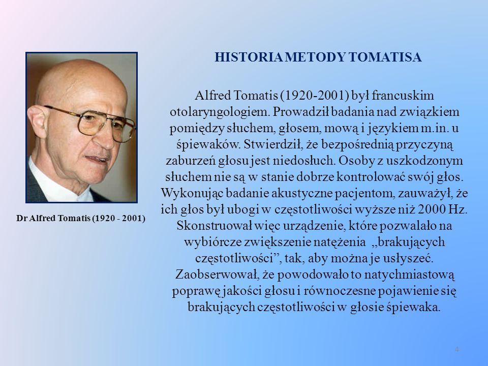 HISTORIA METODY TOMATISA