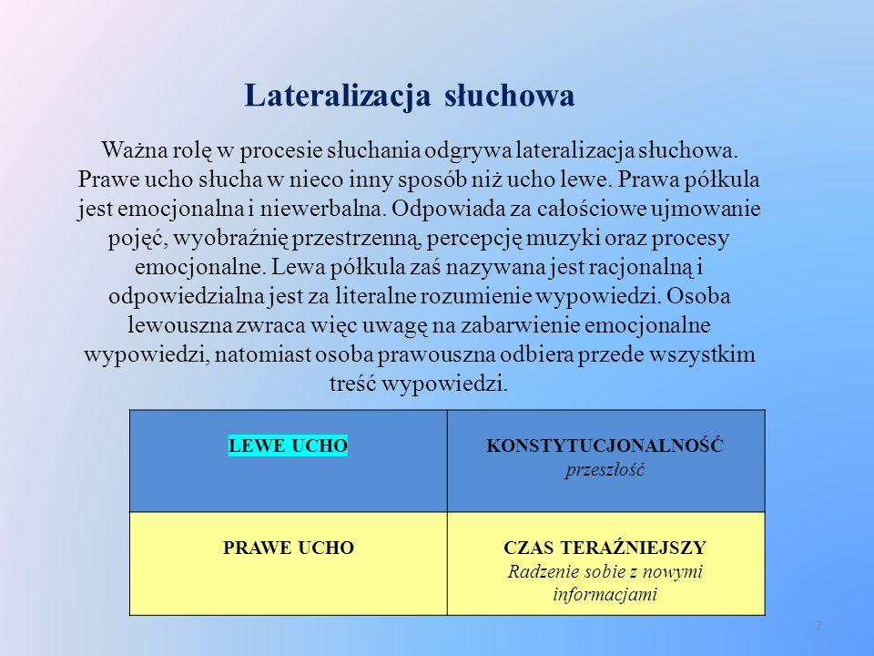 Lateralizacja słuchowa