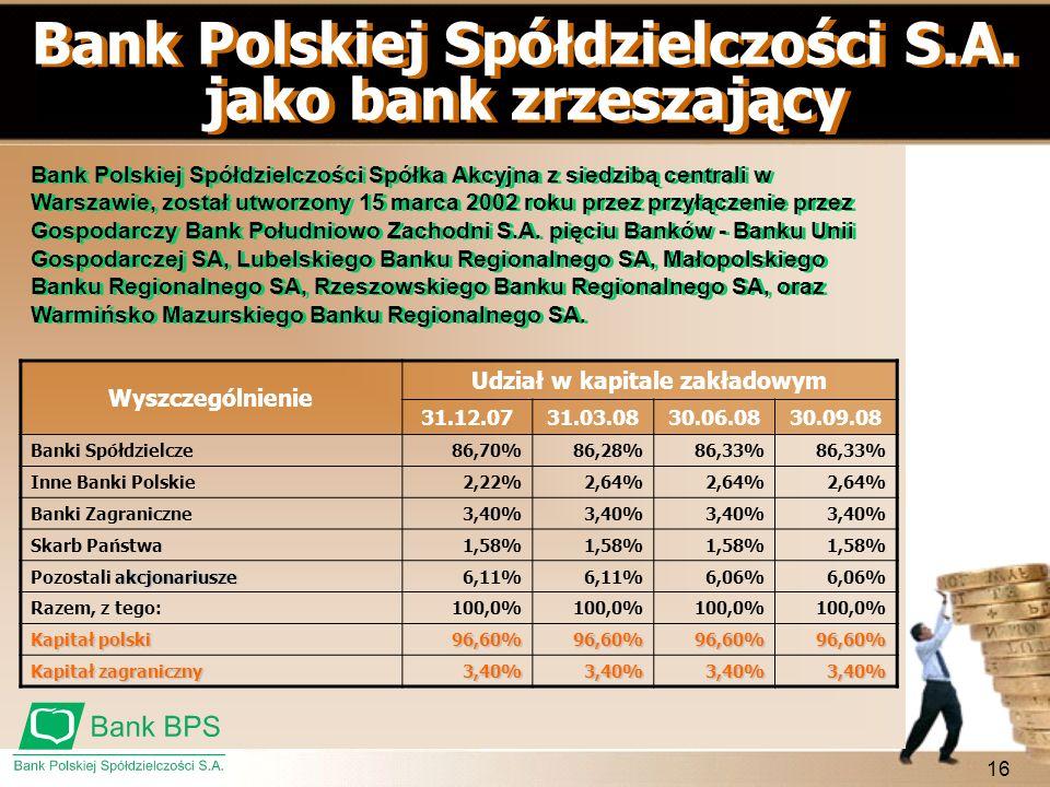 Bank Polskiej Spółdzielczości S.A. jako bank zrzeszający