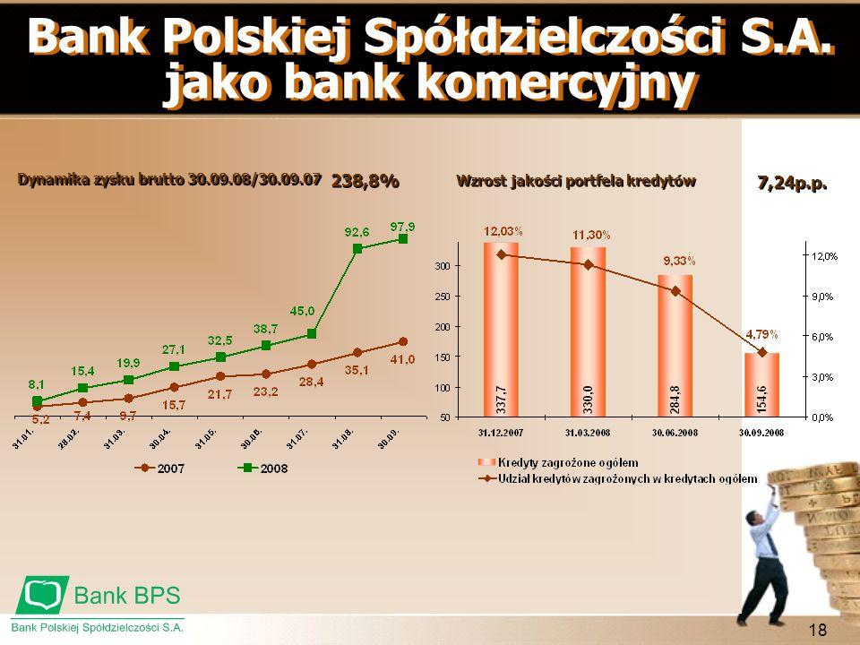 Bank Polskiej Spółdzielczości S.A. jako bank komercyjny