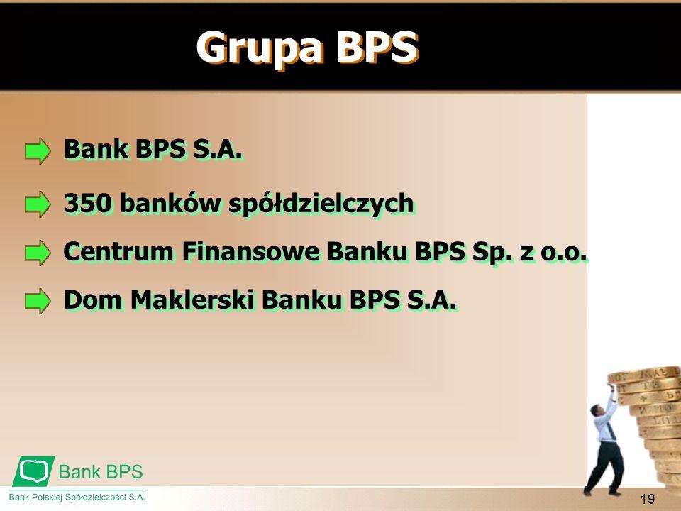 Grupa BPS Bank BPS S.A. 350 banków spółdzielczych