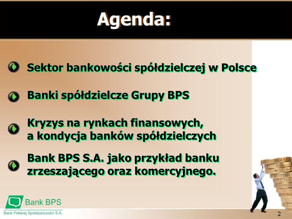 Agenda: Sektor bankowości spółdzielczej w Polsce