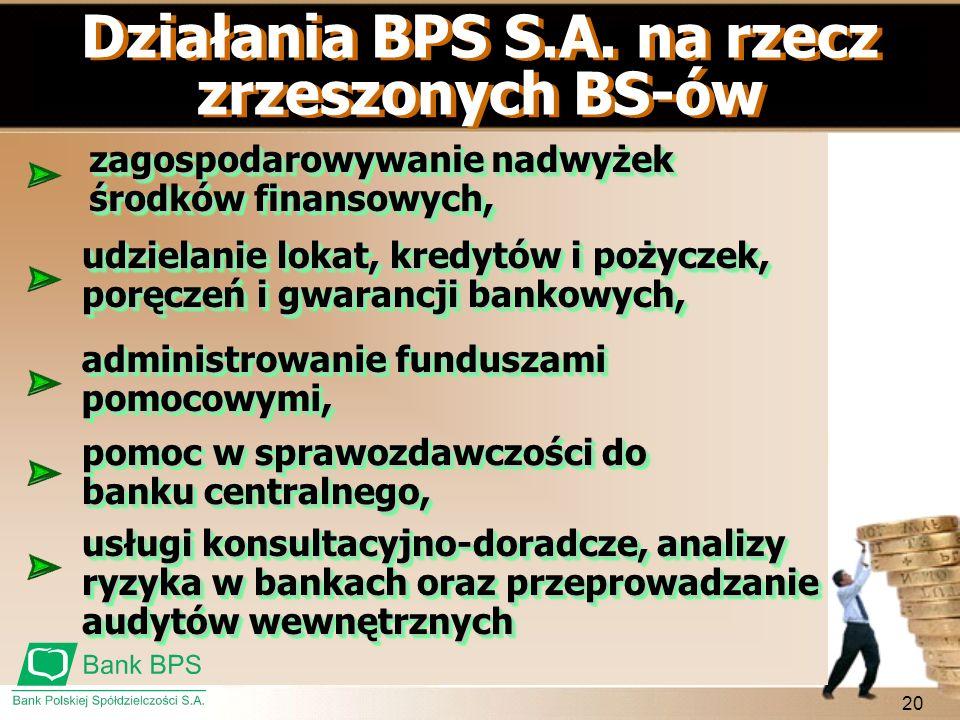 Działania BPS S.A. na rzecz zrzeszonych BS-ów