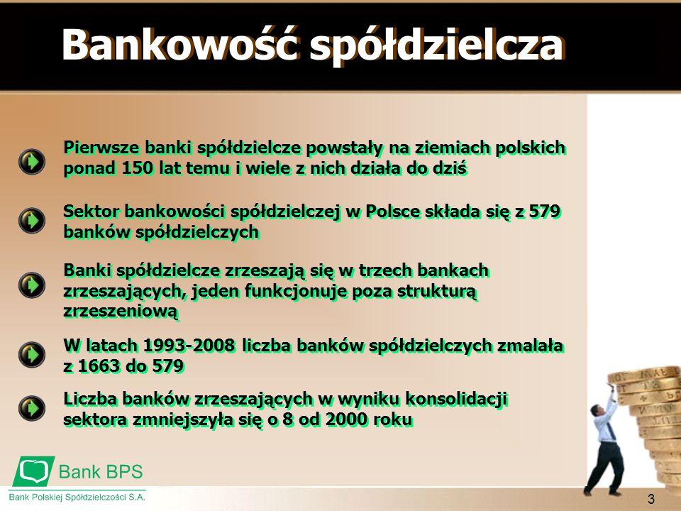 Bankowość spółdzielcza