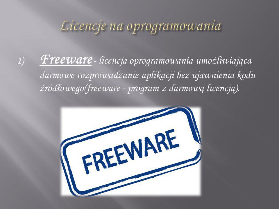 Licencje na oprogramowania