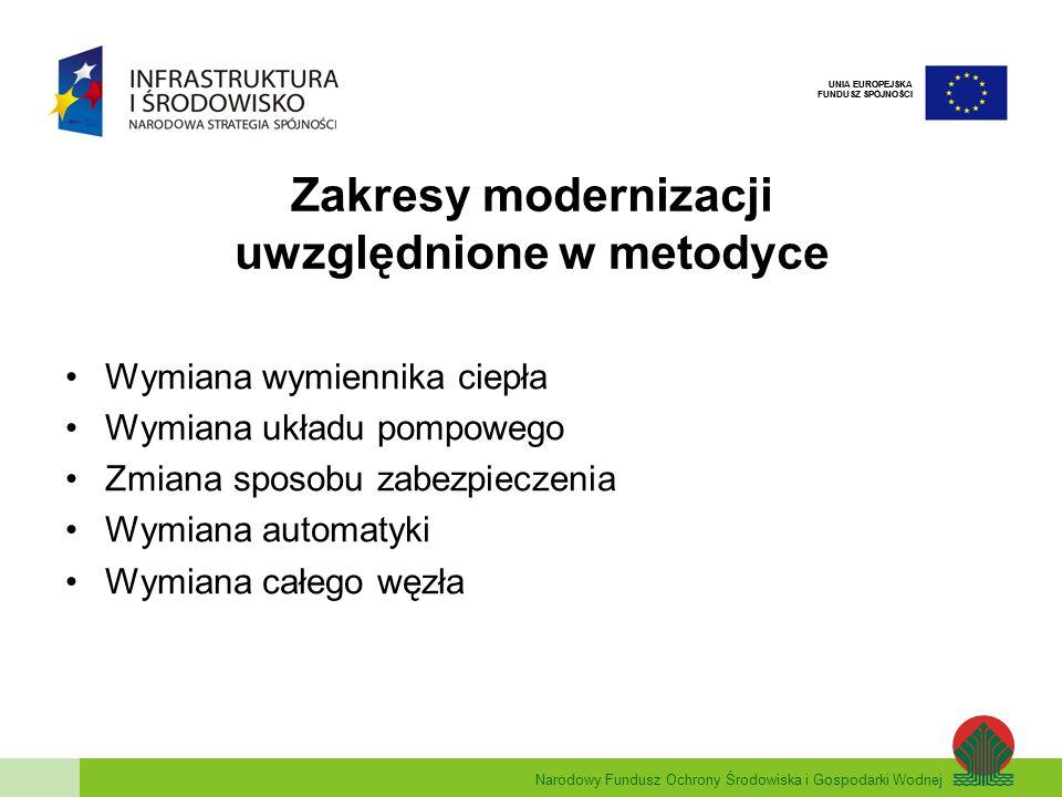 Zakresy modernizacji uwzględnione w metodyce