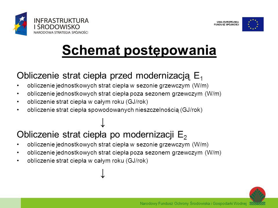 Schemat postępowania ↓ Obliczenie strat ciepła przed modernizacją E1